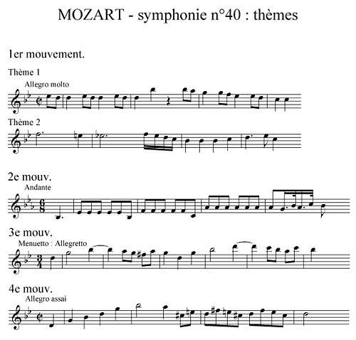 symphonie n 40