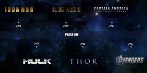 avengers film wiki